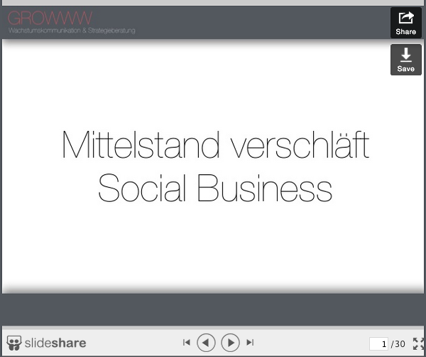 GROWWW-Studie-Slideshare-2014